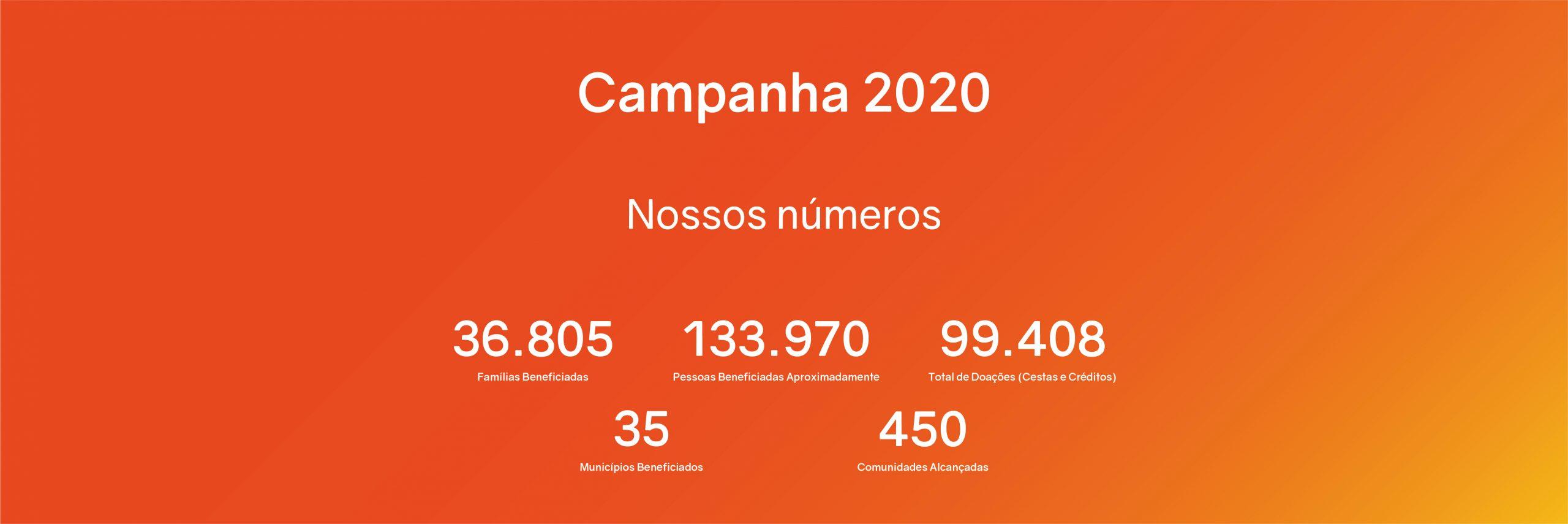 campanha 2020
